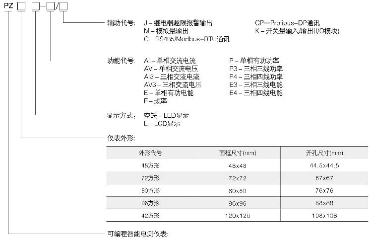 向日葵视频app在线下载PZ72-AI/C帶RS485通訊交流電流測量儀表