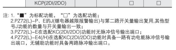 向日葵视频iosesPZ80L-AV/MC  一路4-20mA输出  带通讯  单相电压表