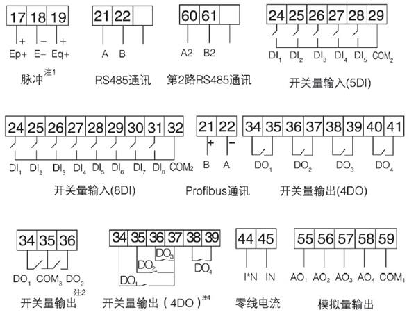 向日葵视频app在线下载PZ80L-AV/MC  一路4-20mA输出  带通讯  单相电压表