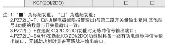 向日葵视频app幸福宝PZ80L-AV/JC 一路报警  带通讯  单相电压表