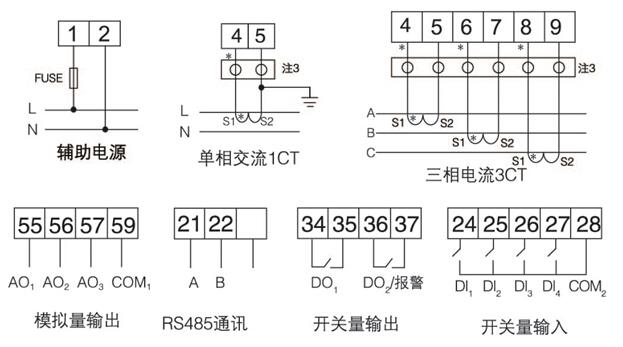 向日葵视频iosesPZ96L-AI/M  一路4-20mA输出 单相电流表