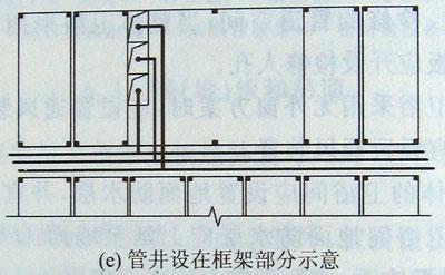集裝箱模塊化組合房屋技術規程(8)