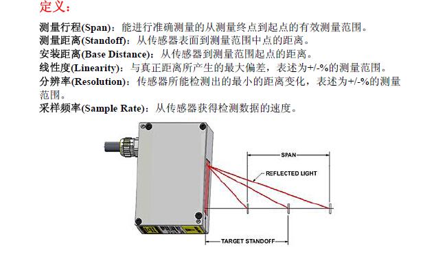激光測距傳感器