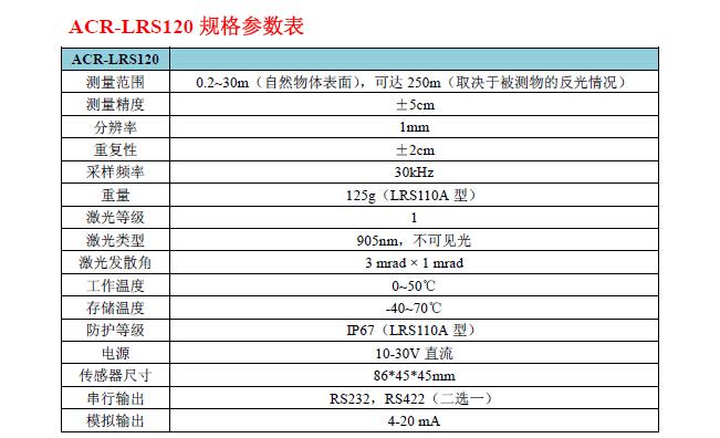 激光位移傳感器LRS120