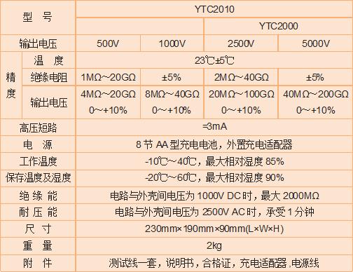 YTC2010智能雙顯絕緣電阻測試儀